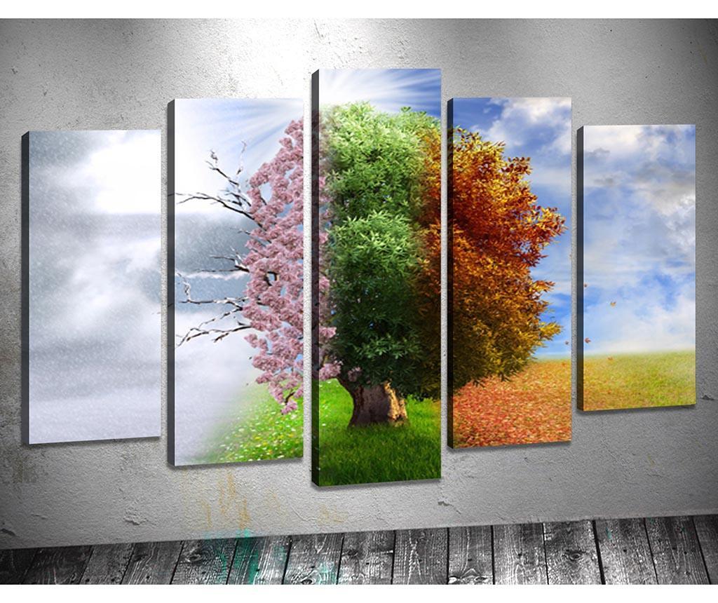 Set 5 tablouri Seasons
