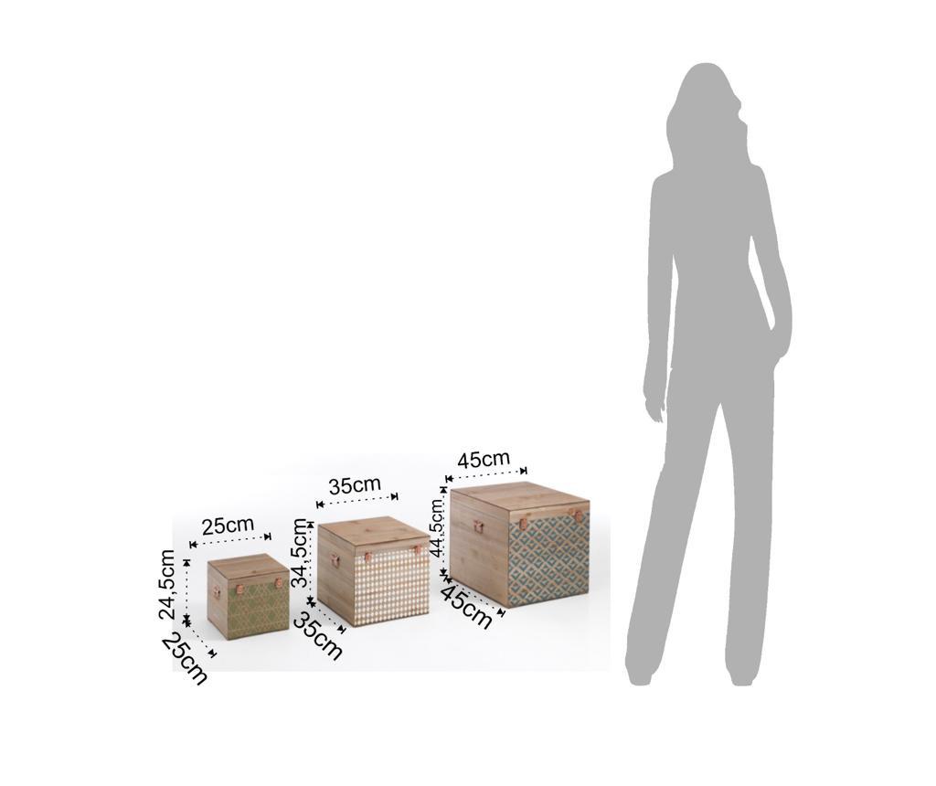 Set 3 cutii Kijo