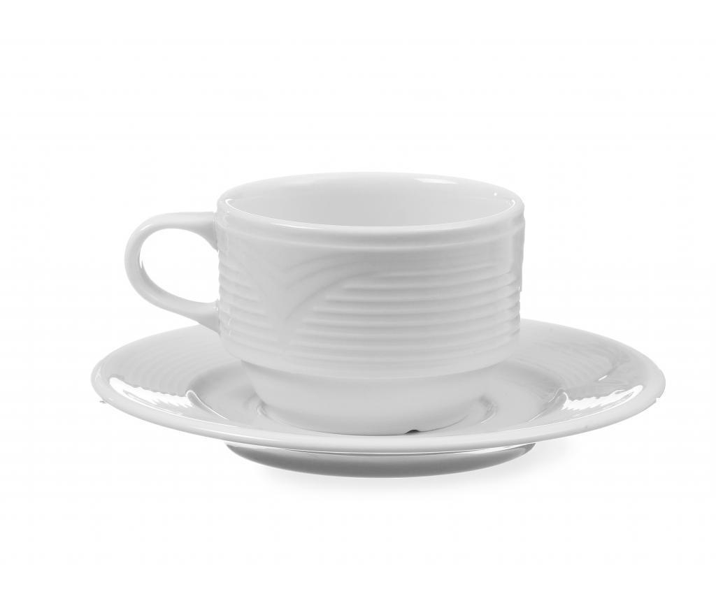 Farfurioara pentru ceasca de cafea
